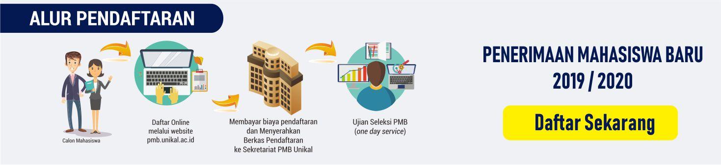 Registrasi PMB 2019 Universitas Pekalongan